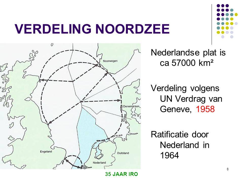 VERDELING NOORDZEE Nederlandse plat is ca 57000 km²