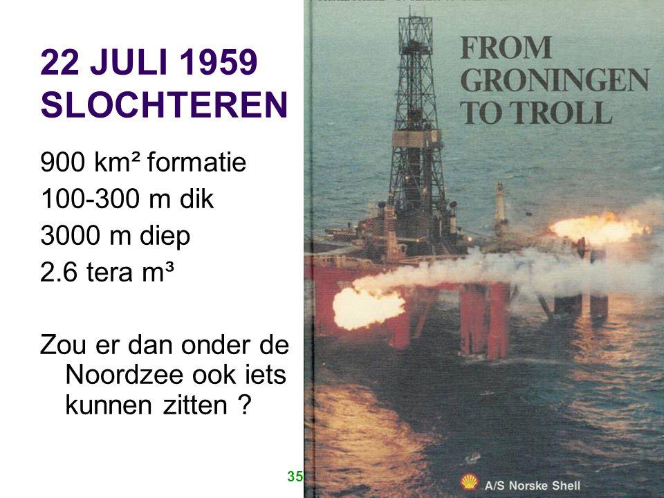 22 JULI 1959 SLOCHTEREN 900 km² formatie 100-300 m dik 3000 m diep