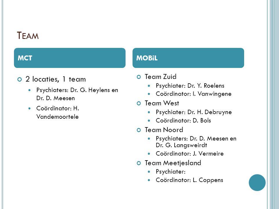 Team 2 locaties, 1 team MCT MOBiL Team Zuid Team West Team Noord