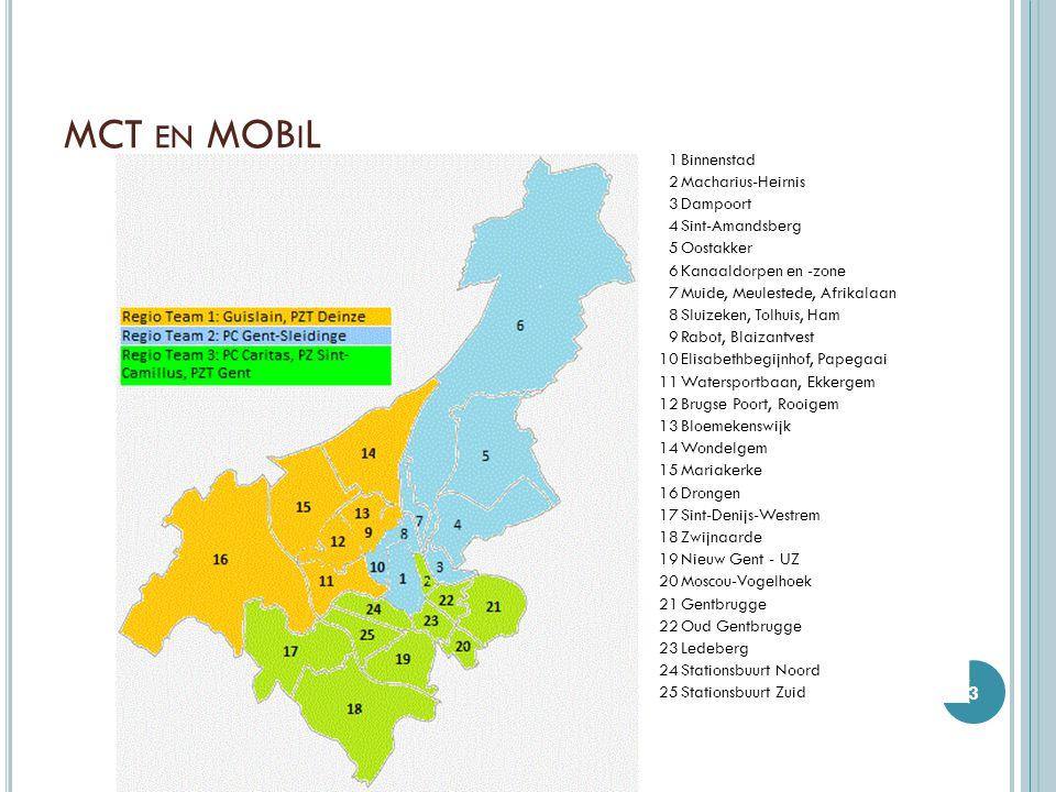 MCT en MOBiL 1 Binnenstad 2 Macharius-Heirnis 3 Dampoort 4