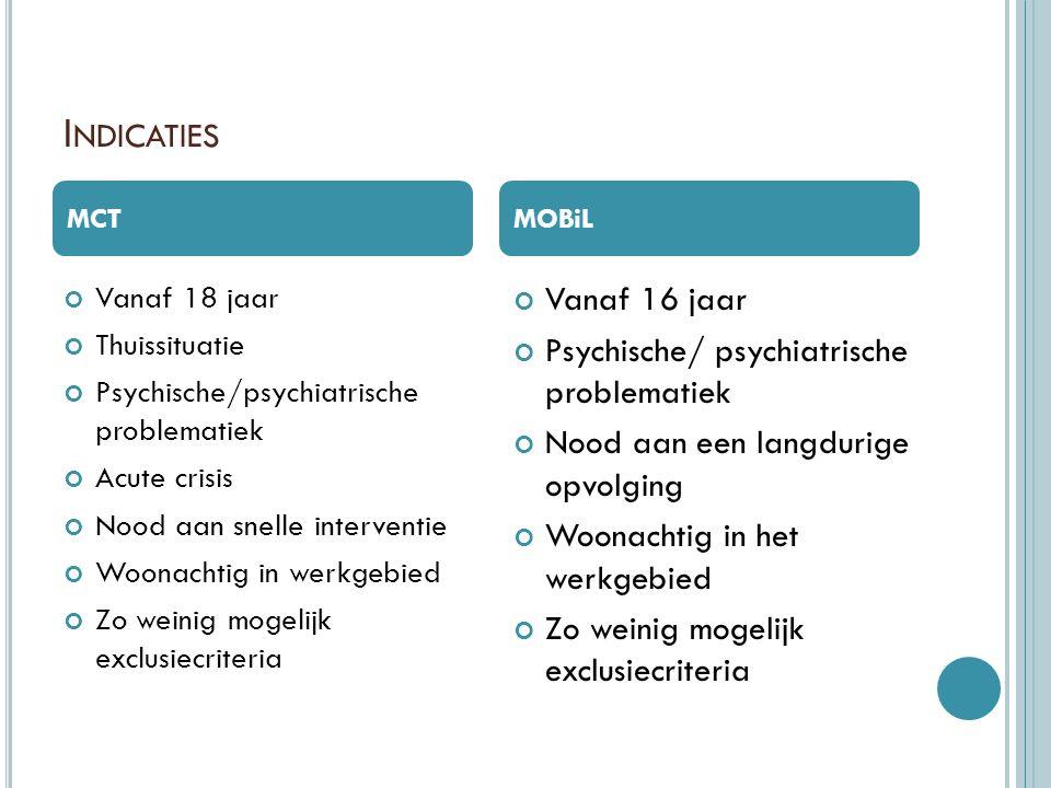 Indicaties Vanaf 16 jaar Psychische/ psychiatrische problematiek