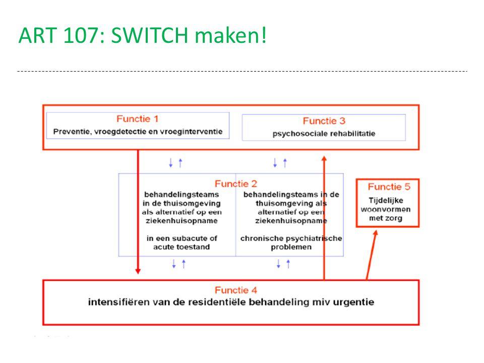 ART 107: SWITCH maken! • ´ Denken in netwerken en functies!