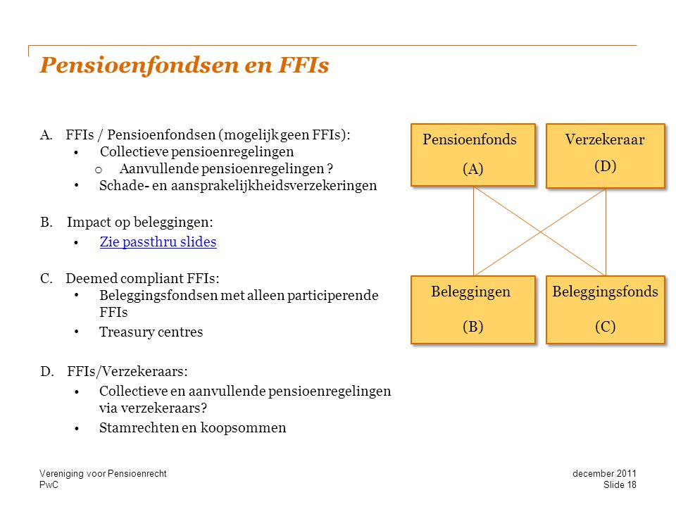 Pensioenfondsen en FFIs