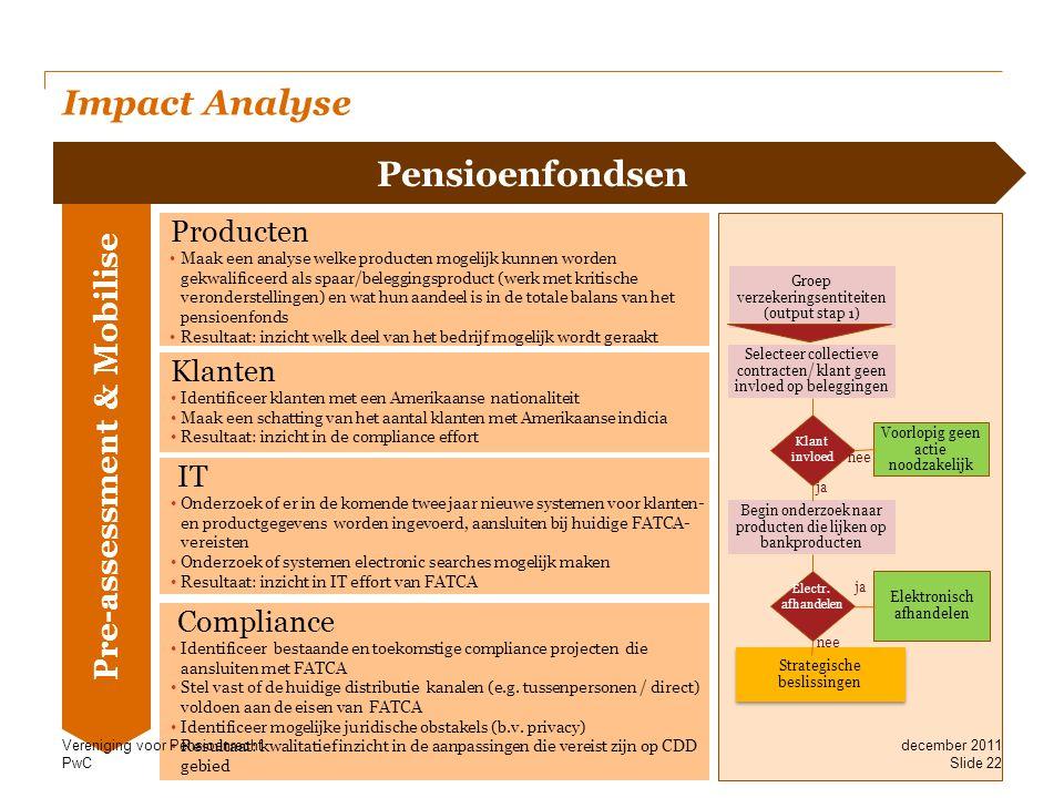 Pre-assessment & Mobilise