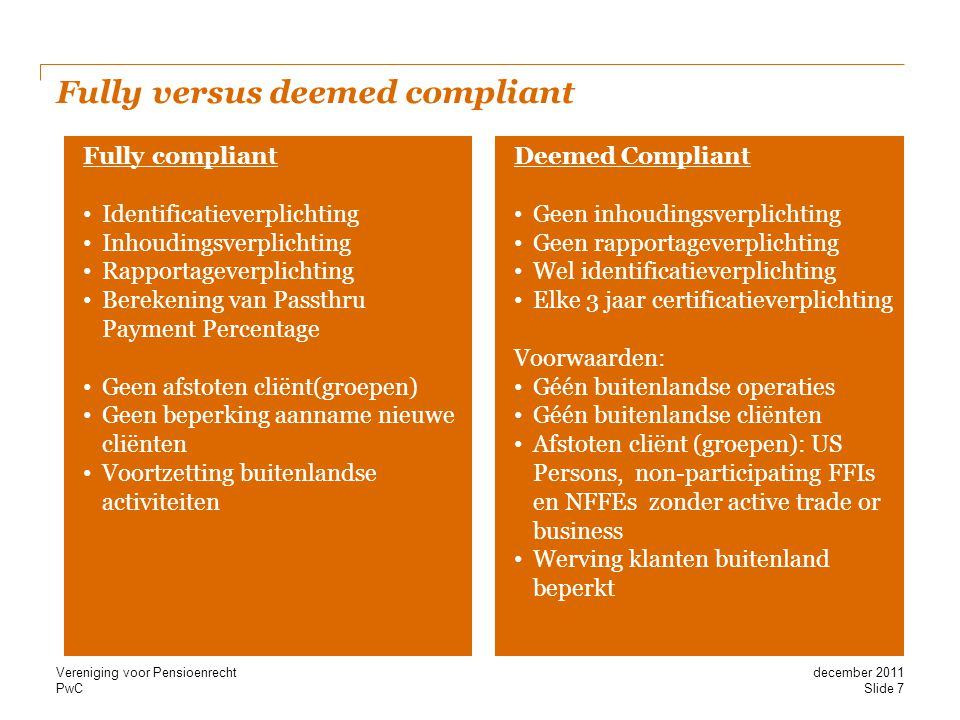 Fully versus deemed compliant