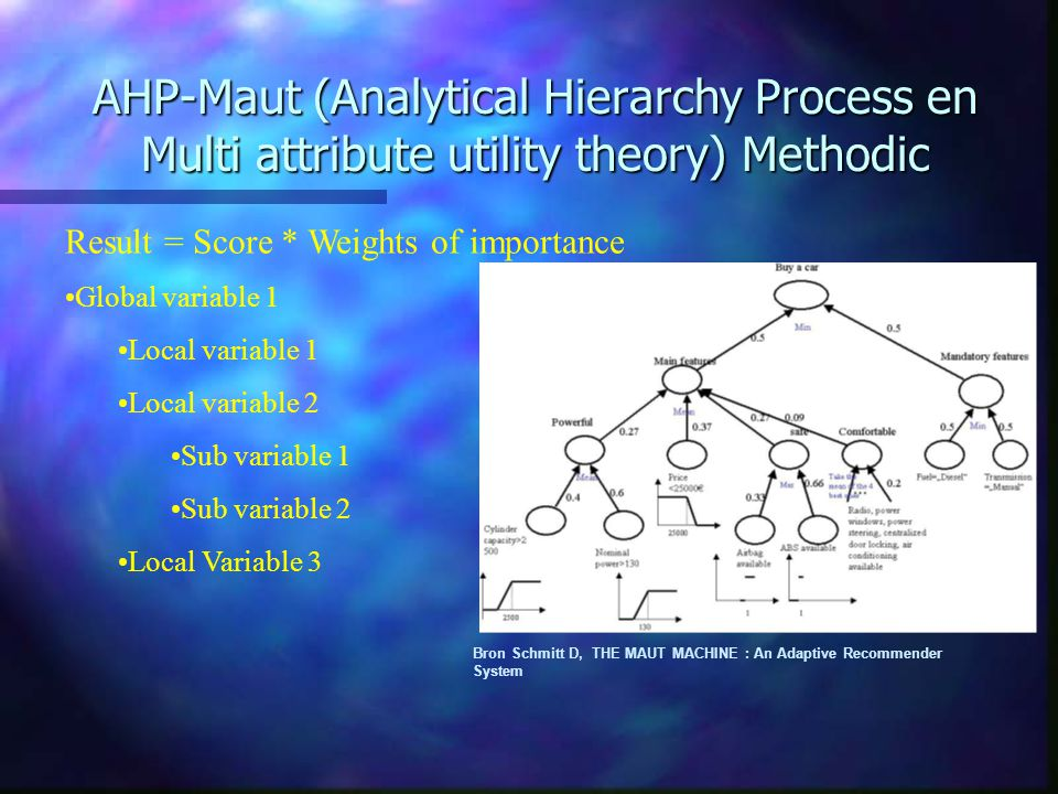 AHP-Maut (Analytical Hierarchy Process en Multi attribute utility theory) Methodic