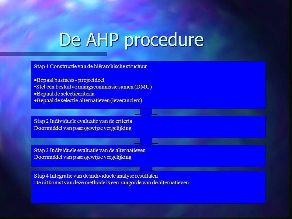 De AHP procedure Stap 1 Constructie van de hiërarchische structuur