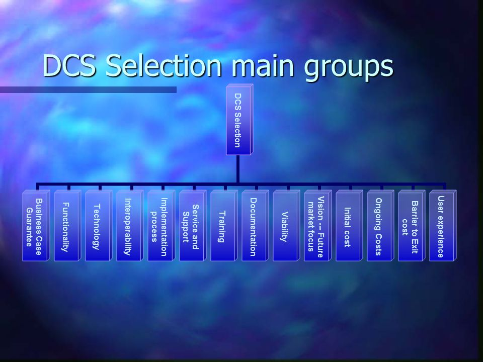 DCS Selection main groups