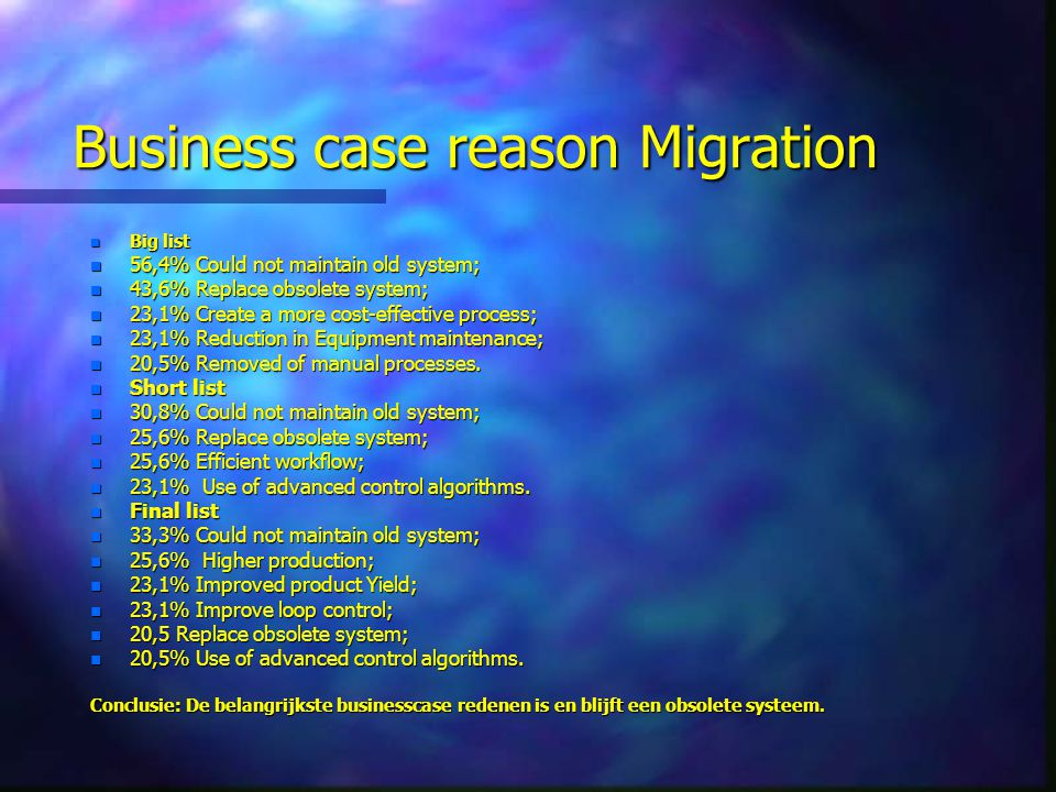 Business case reason Migration