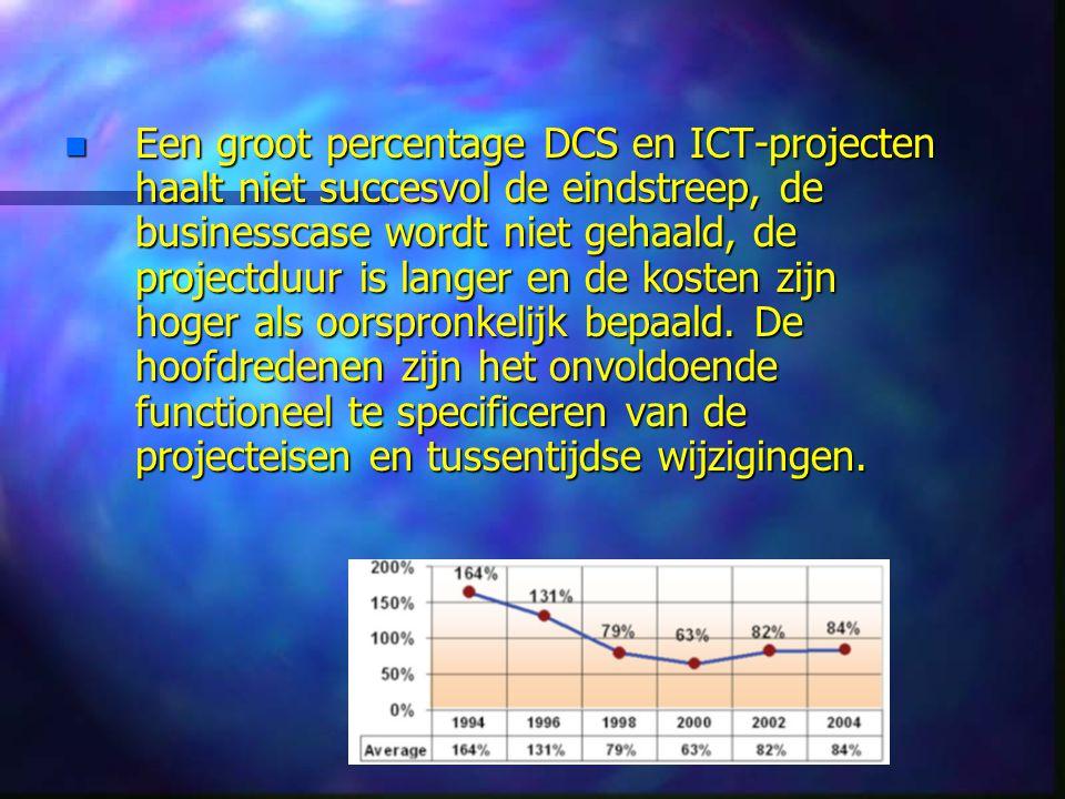 Een groot percentage DCS en ICT-projecten haalt niet succesvol de eindstreep, de businesscase wordt niet gehaald, de projectduur is langer en de kosten zijn hoger als oorspronkelijk bepaald.