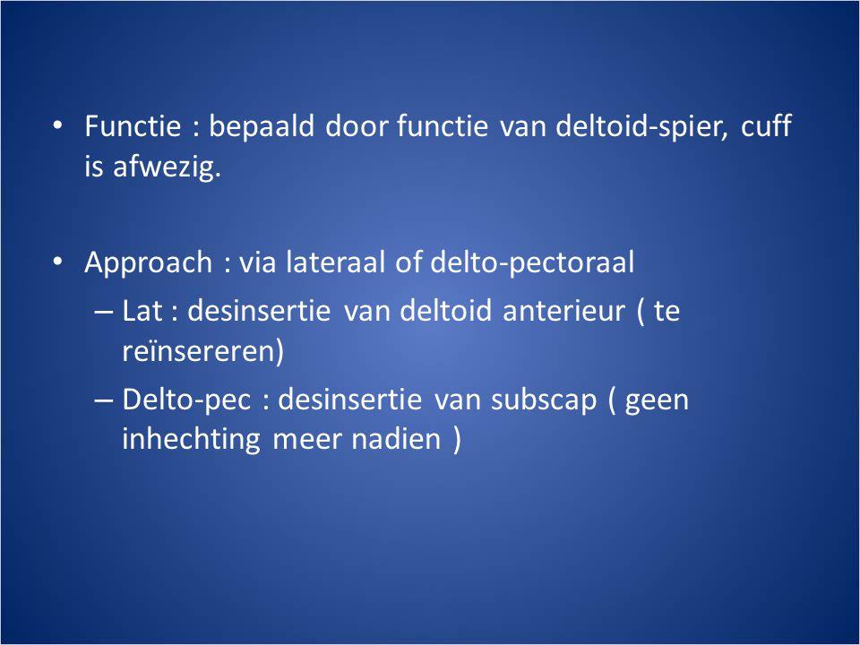 Functie : bepaald door functie van deltoid-spier, cuff is afwezig.