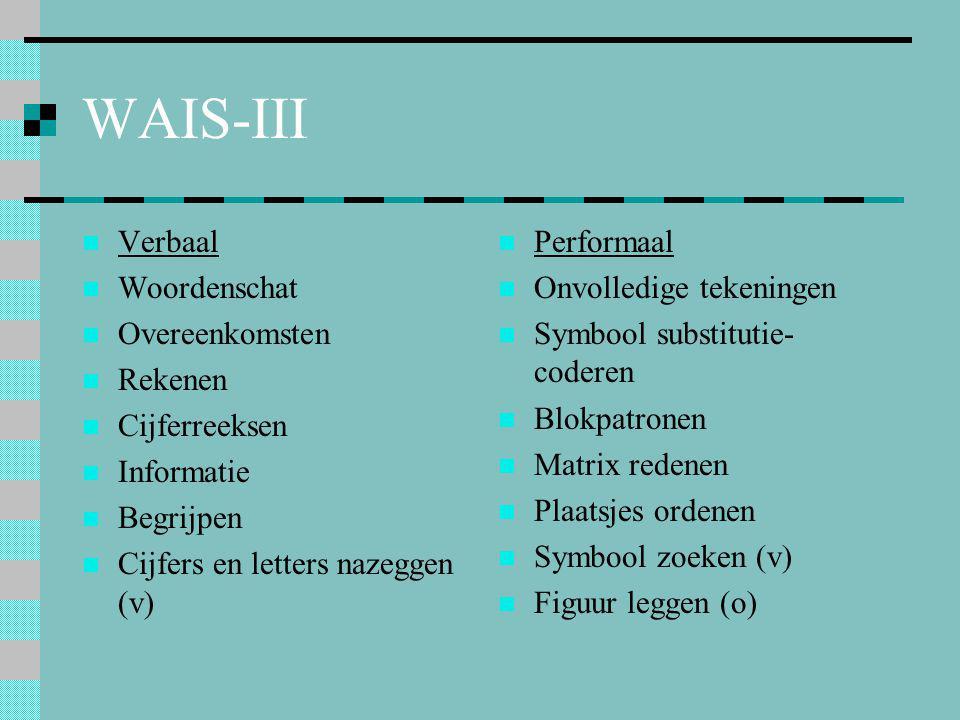 WAIS-III Verbaal Woordenschat Overeenkomsten Rekenen Cijferreeksen