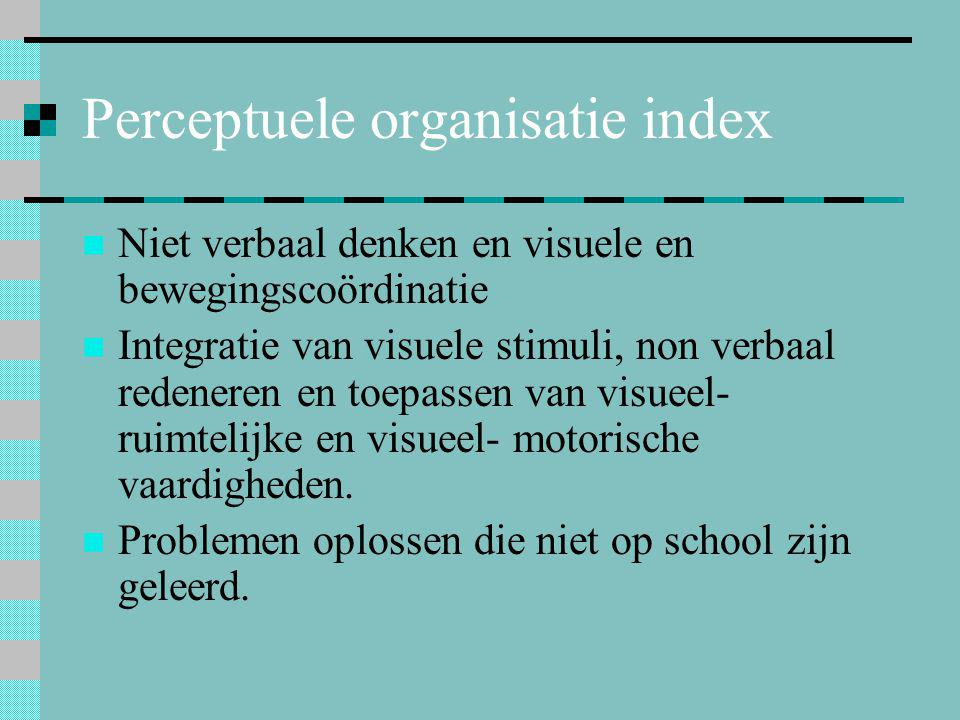 Perceptuele organisatie index