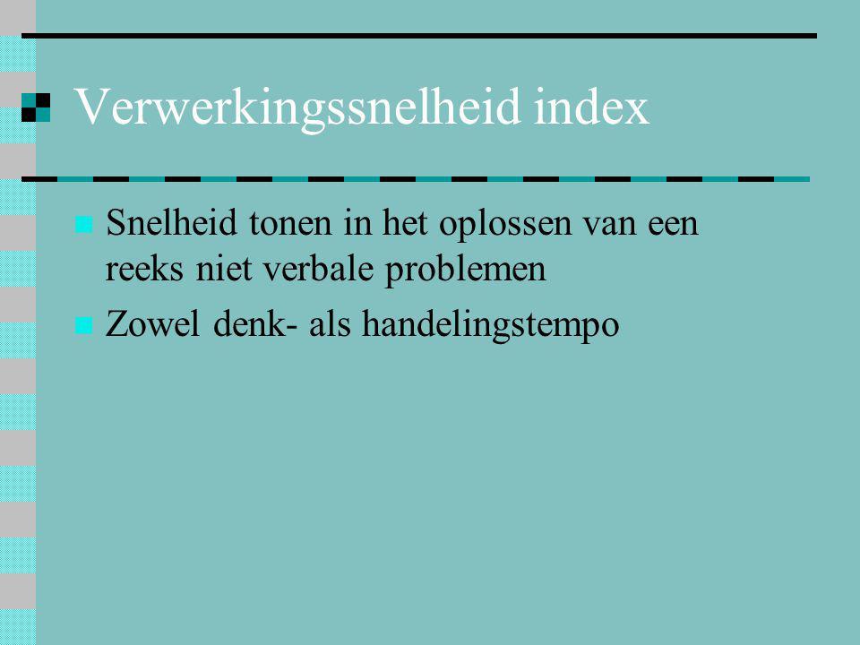Verwerkingssnelheid index