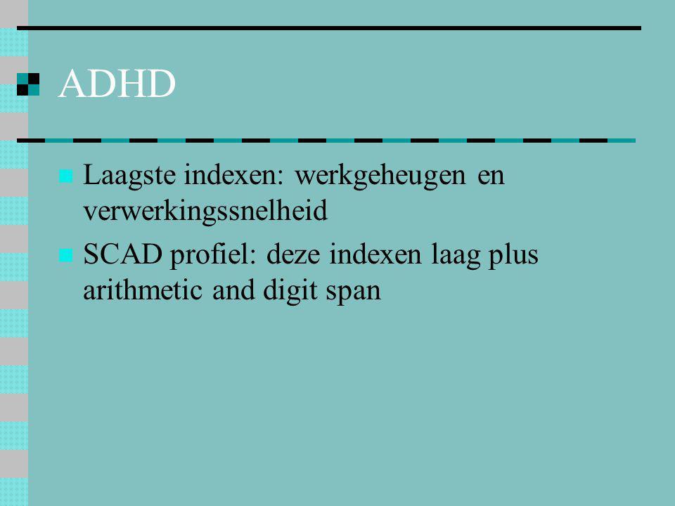ADHD Laagste indexen: werkgeheugen en verwerkingssnelheid