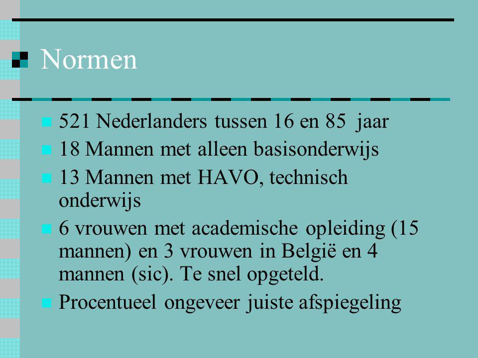 Normen 521 Nederlanders tussen 16 en 85 jaar