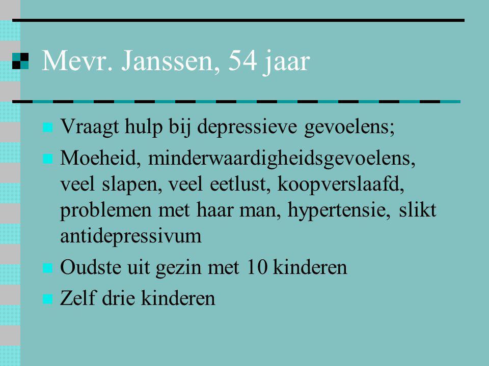Mevr. Janssen, 54 jaar Vraagt hulp bij depressieve gevoelens;