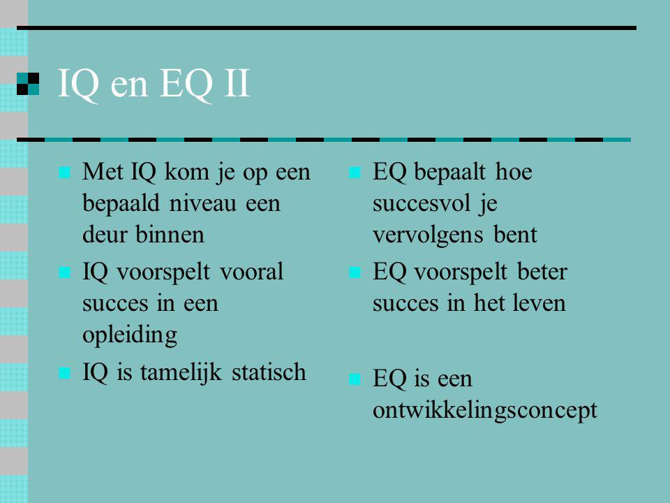 IQ en EQ II Met IQ kom je op een bepaald niveau een deur binnen