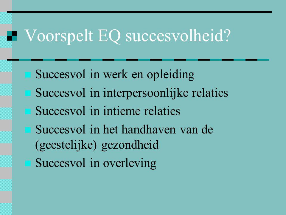 Voorspelt EQ succesvolheid