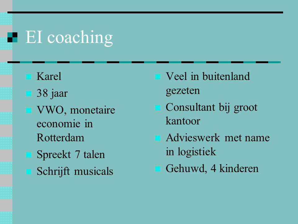 EI coaching Karel 38 jaar VWO, monetaire economie in Rotterdam
