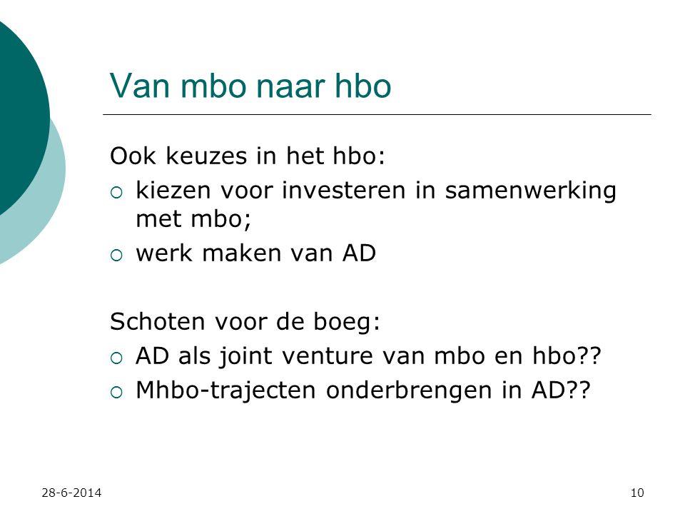 Van mbo naar hbo Ook keuzes in het hbo: