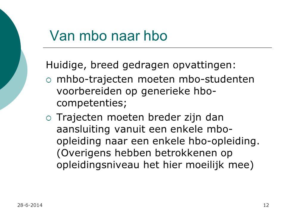 Van mbo naar hbo Huidige, breed gedragen opvattingen: