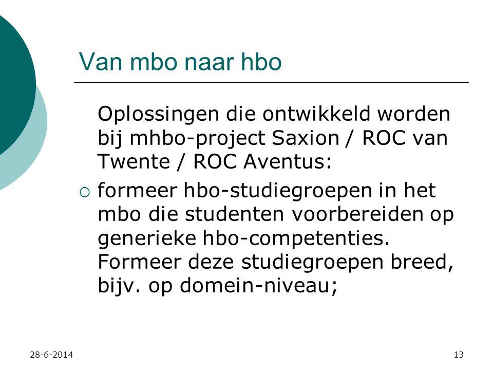 Van mbo naar hbo Oplossingen die ontwikkeld worden bij mhbo-project Saxion / ROC van Twente / ROC Aventus: