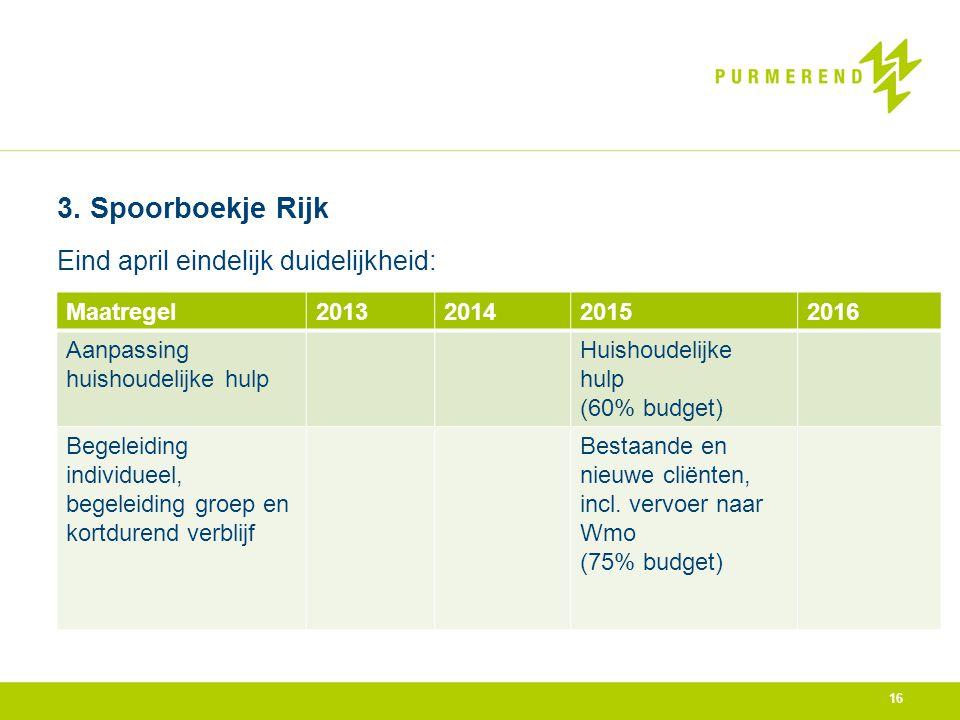 3. Spoorboekje Rijk Eind april eindelijk duidelijkheid: Maatregel 2013