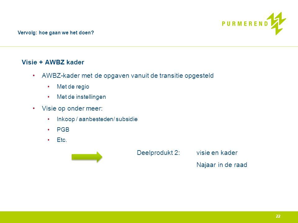 AWBZ-kader met de opgaven vanuit de transitie opgesteld