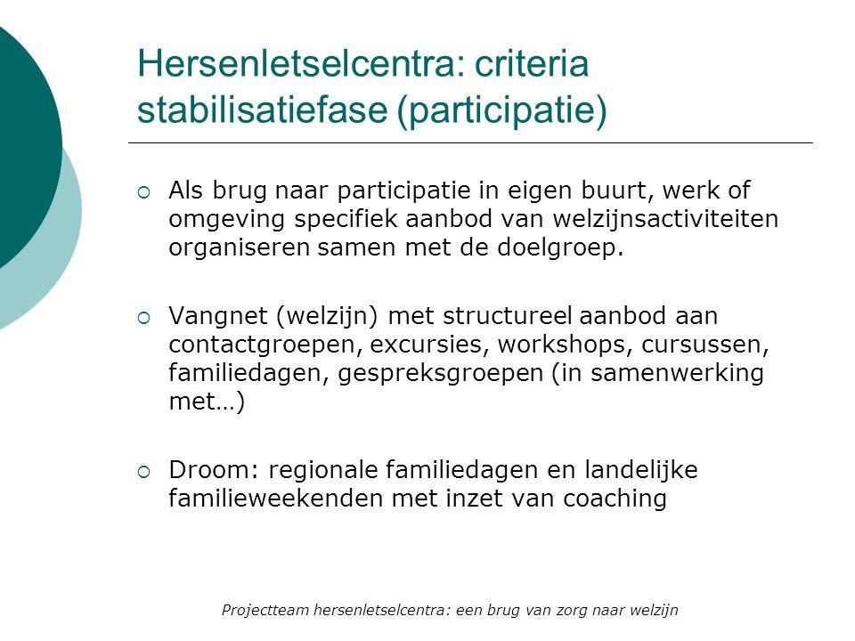 Hersenletselcentra: criteria stabilisatiefase (participatie)