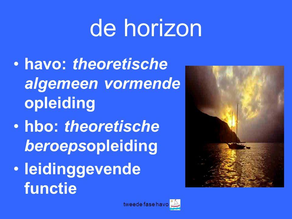 de horizon havo: theoretische algemeen vormende opleiding