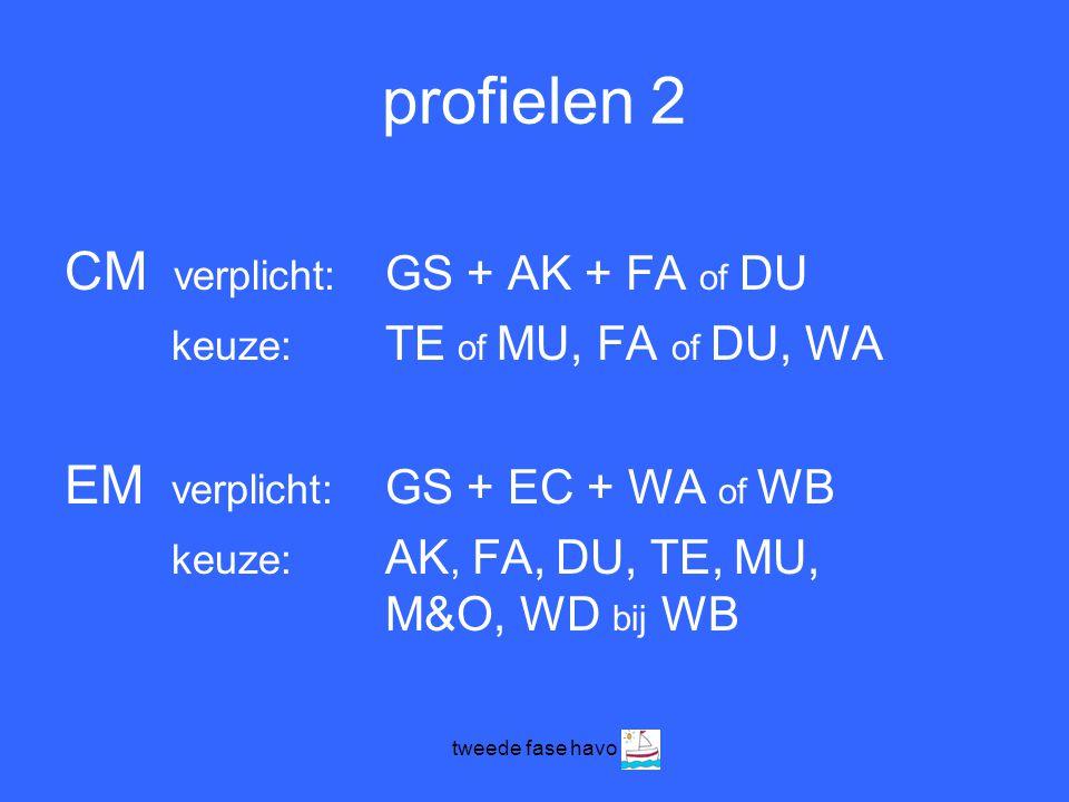 profielen 2 CM verplicht: GS + AK + FA of DU