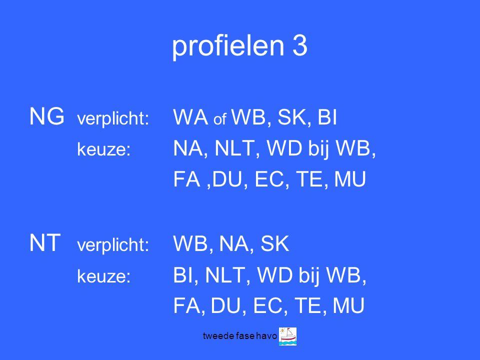 profielen 3 NG verplicht: WA of WB, SK, BI NT verplicht: WB, NA, SK