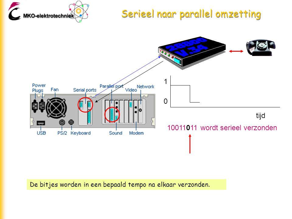 Serieel naar parallel omzetting