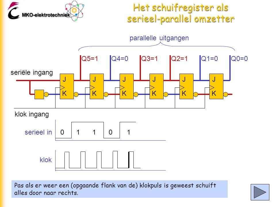 Het schuifregister als serieel-parallel omzetter