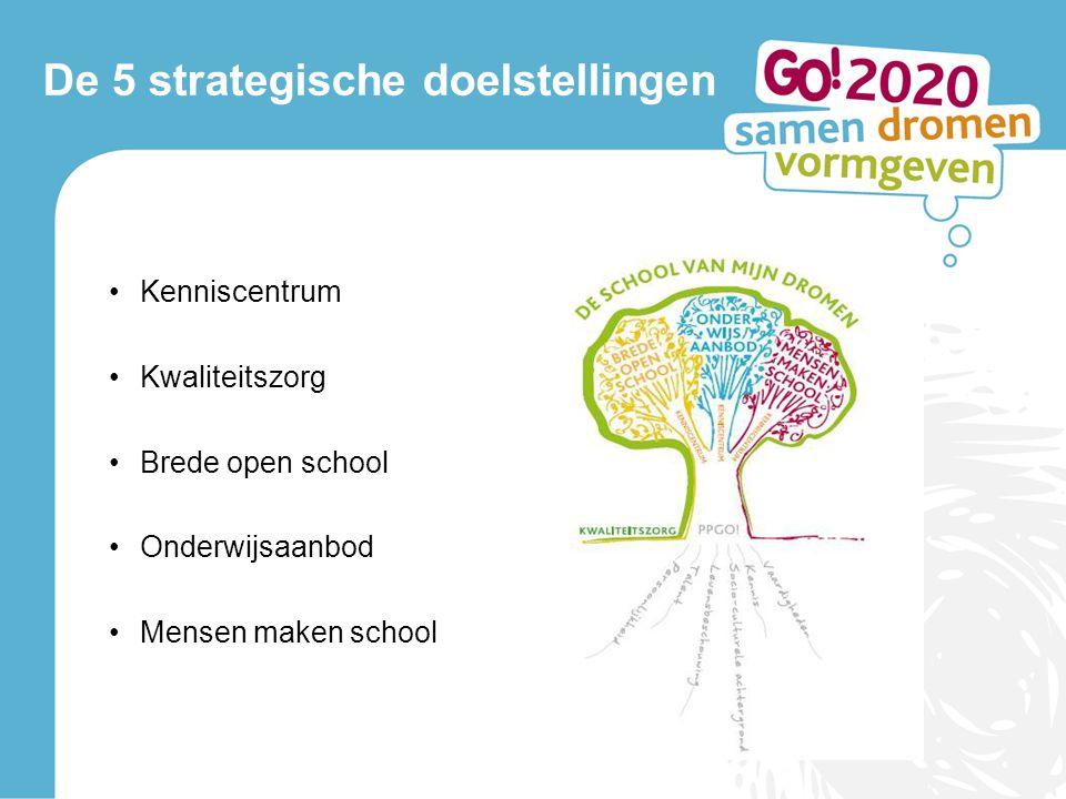 De 5 strategische doelstellingen