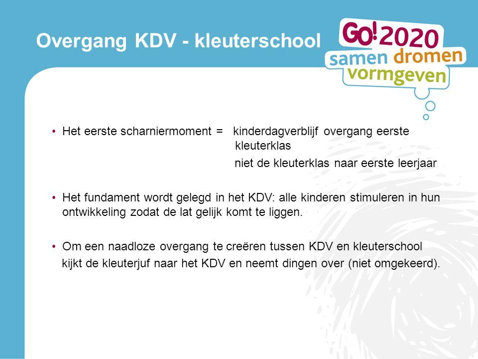 Overgang KDV - kleuterschool