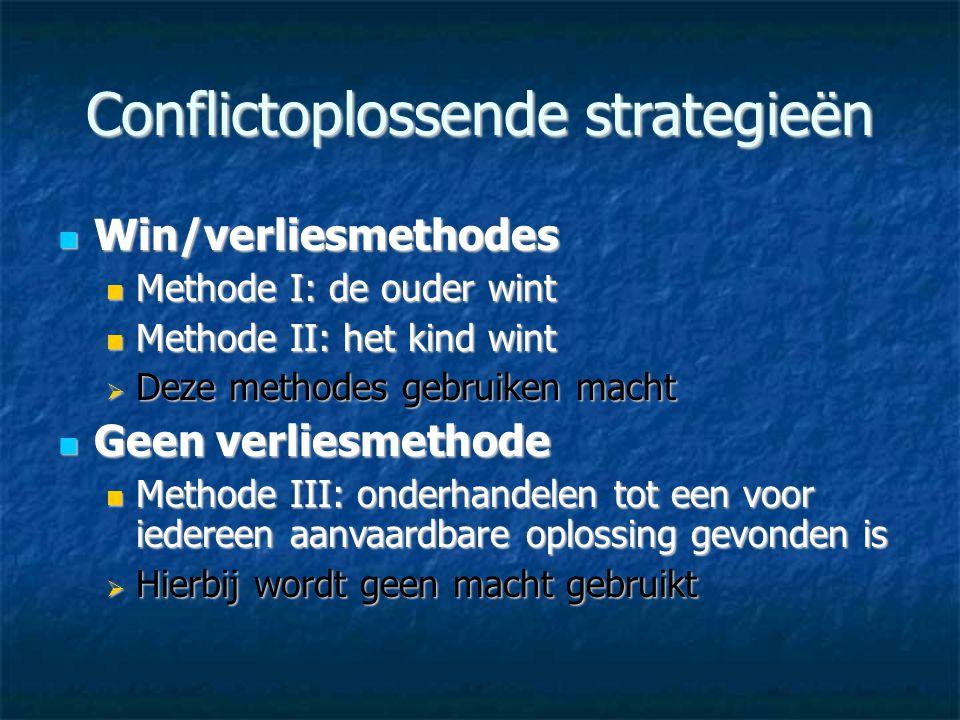 Conflictoplossende strategieën