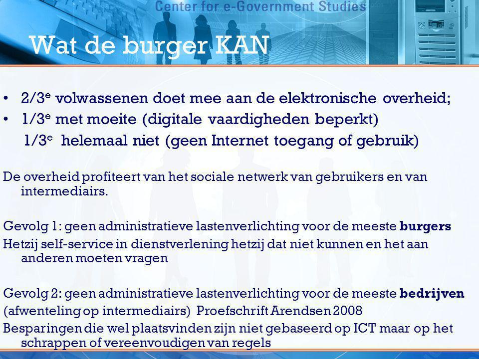 Wat de burger KAN 2/3e volwassenen doet mee aan de elektronische overheid; 1/3e met moeite (digitale vaardigheden beperkt)
