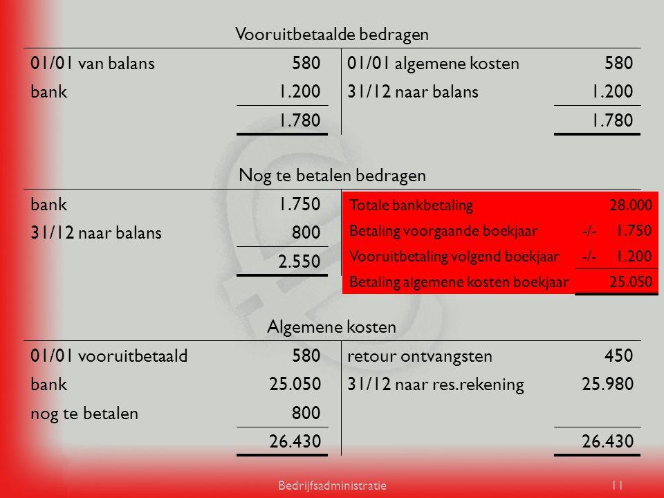 Vooruitbetaalde bedragen