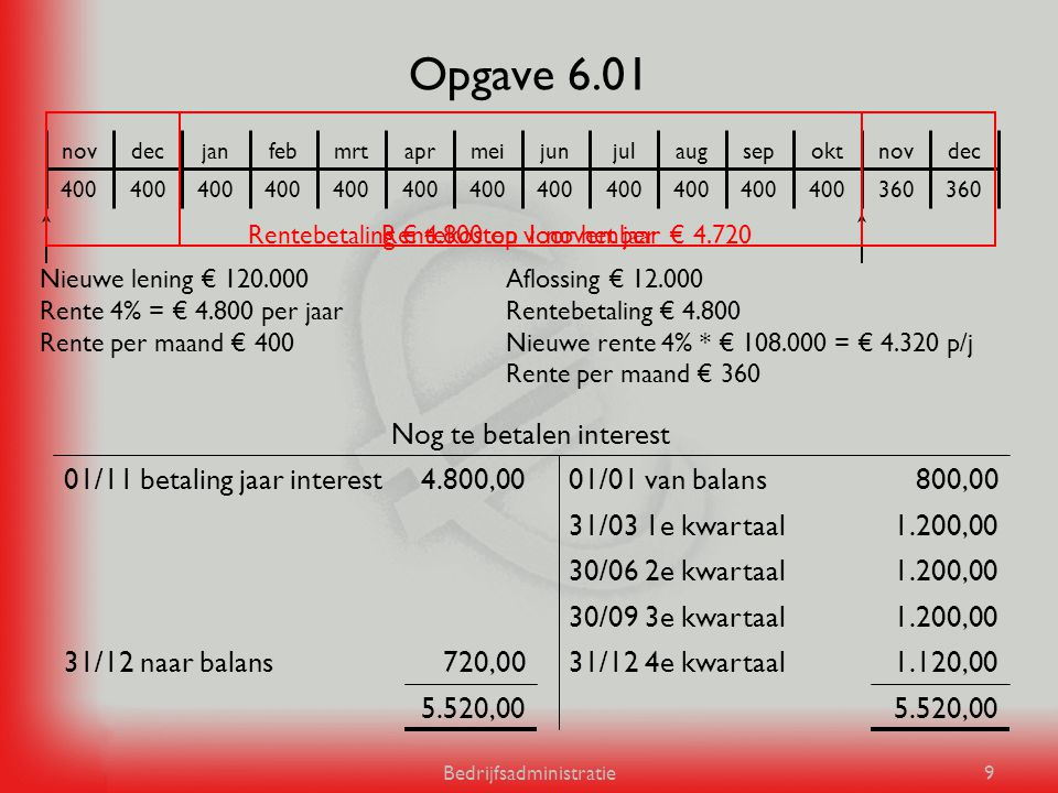 Opgave 6.01 Nog te betalen interest 01/11 betaling jaar interest