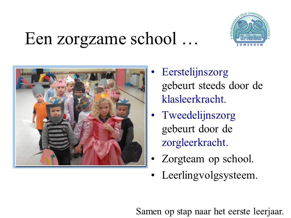 Een zorgzame school … Eerstelijnszorg gebeurt steeds door de klasleerkracht. Tweedelijnszorg gebeurt door de zorgleerkracht.