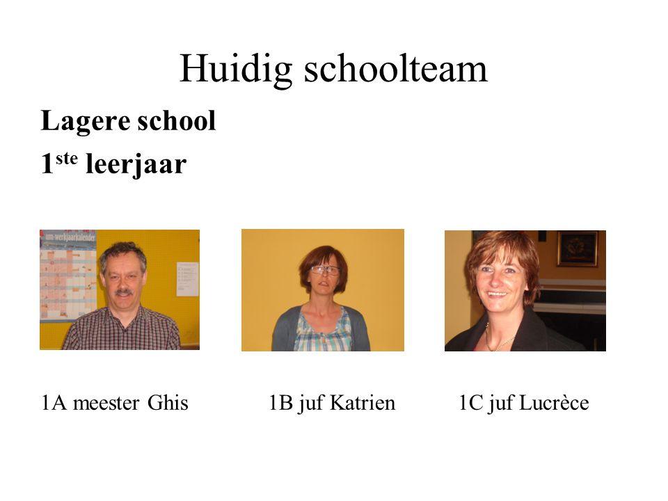 Huidig schoolteam Lagere school 1ste leerjaar