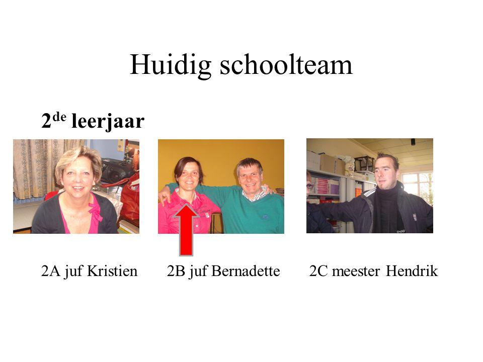 Huidig schoolteam 2de leerjaar