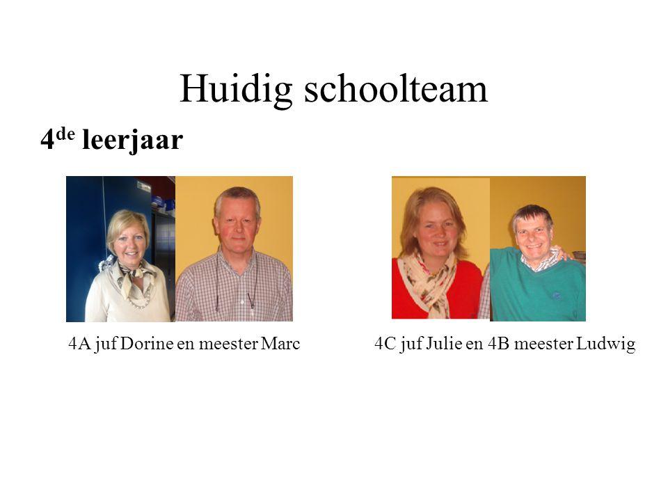Huidig schoolteam 4de leerjaar