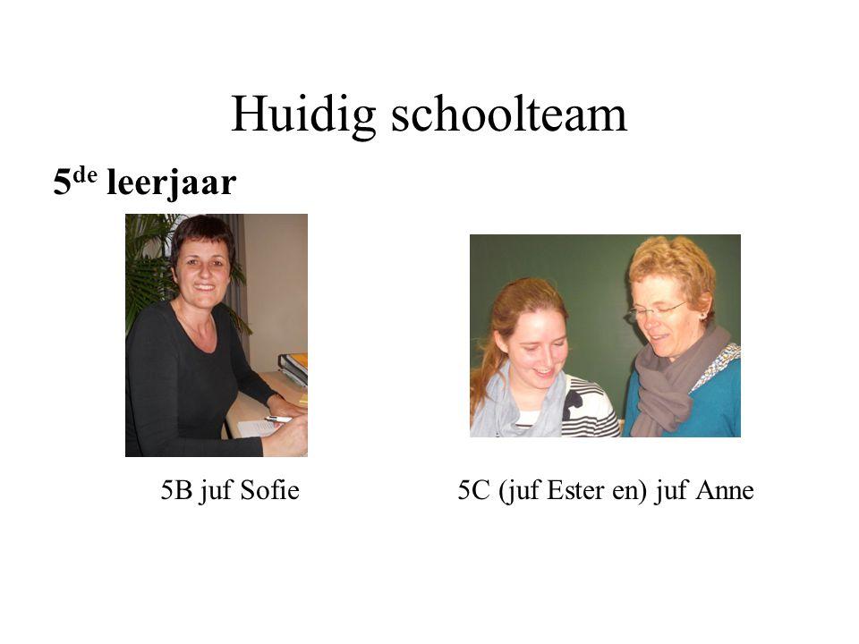 Huidig schoolteam 5de leerjaar 5B juf Sofie 5C (juf Ester en) juf Anne