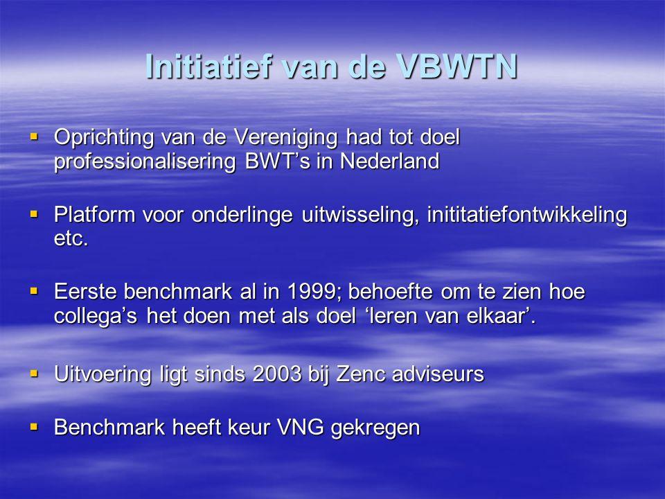 Initiatief van de VBWTN