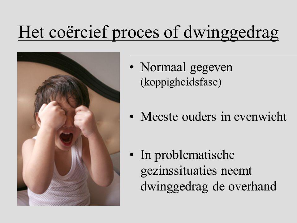 Het coërcief proces of dwinggedrag