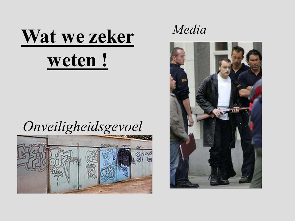 Media Wat we zeker weten ! Onveiligheidsgevoel