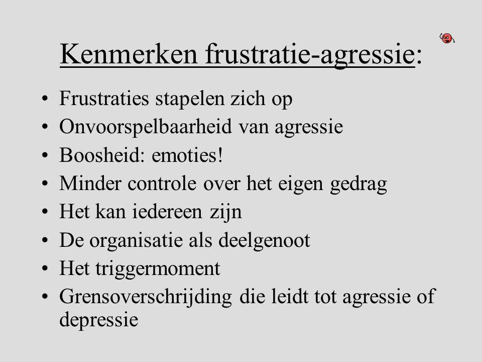 Kenmerken frustratie-agressie: